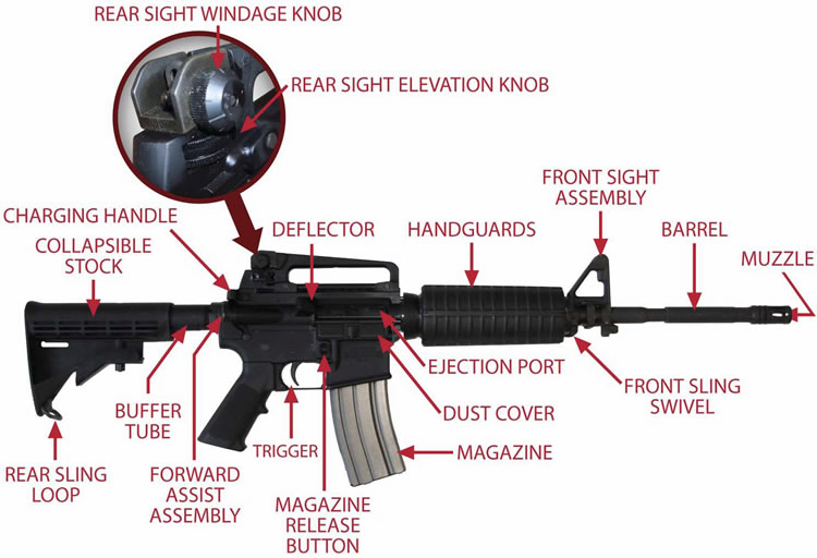ar 15 diagram with part names ar 15 diagram art