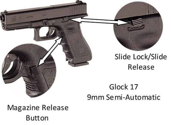 LabeledGlock