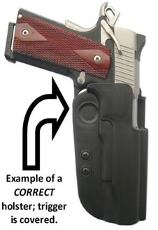 correct holster